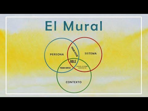 Embedded thumbnail for El Mural